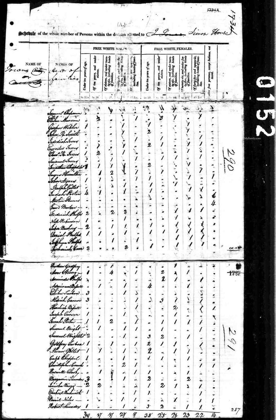 1810 Census record